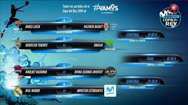 Baloncesto: El sorteo de Copa depara un derbi madrileño en cuartos ...