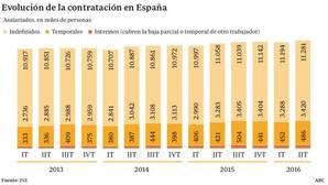El fallo sobre indemnizaciones por despido augura demandas masivas