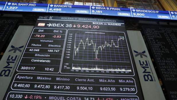 Son más los inversores que consideran que los mercados crecerán en los próximos seis meses