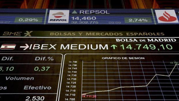 Hemeroteca: El Ibex reconquista los 10.000 gracias al empuje de los bancos y Repsol   Autor del artículo: Finanzas.com