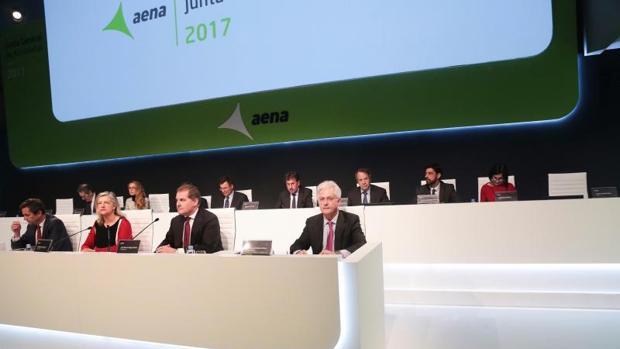 Junta de accionistas de Aena