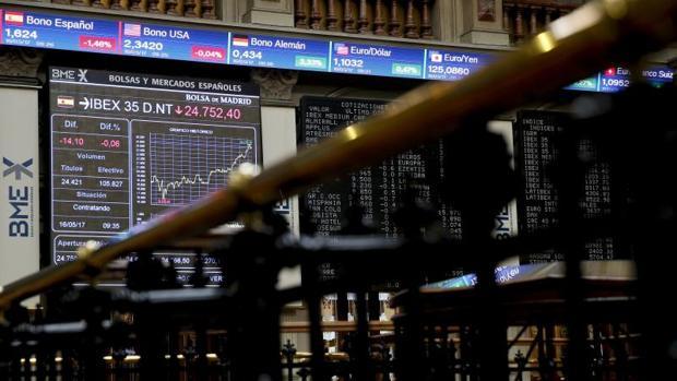 Pantalla de la Bolsa española