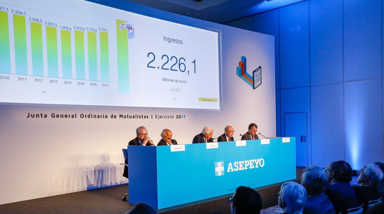 Asepeyo logró en 2017 un resultado económico de 91,3 millones de euros