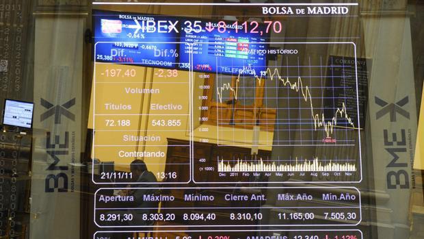 «Tormenta perfecta» sobre los mercados: 5 claves para entender la actual volatilidad en los parqués