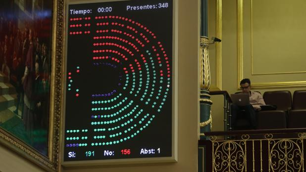 Las urnas abren la puerta a una nueva era de reformas en España