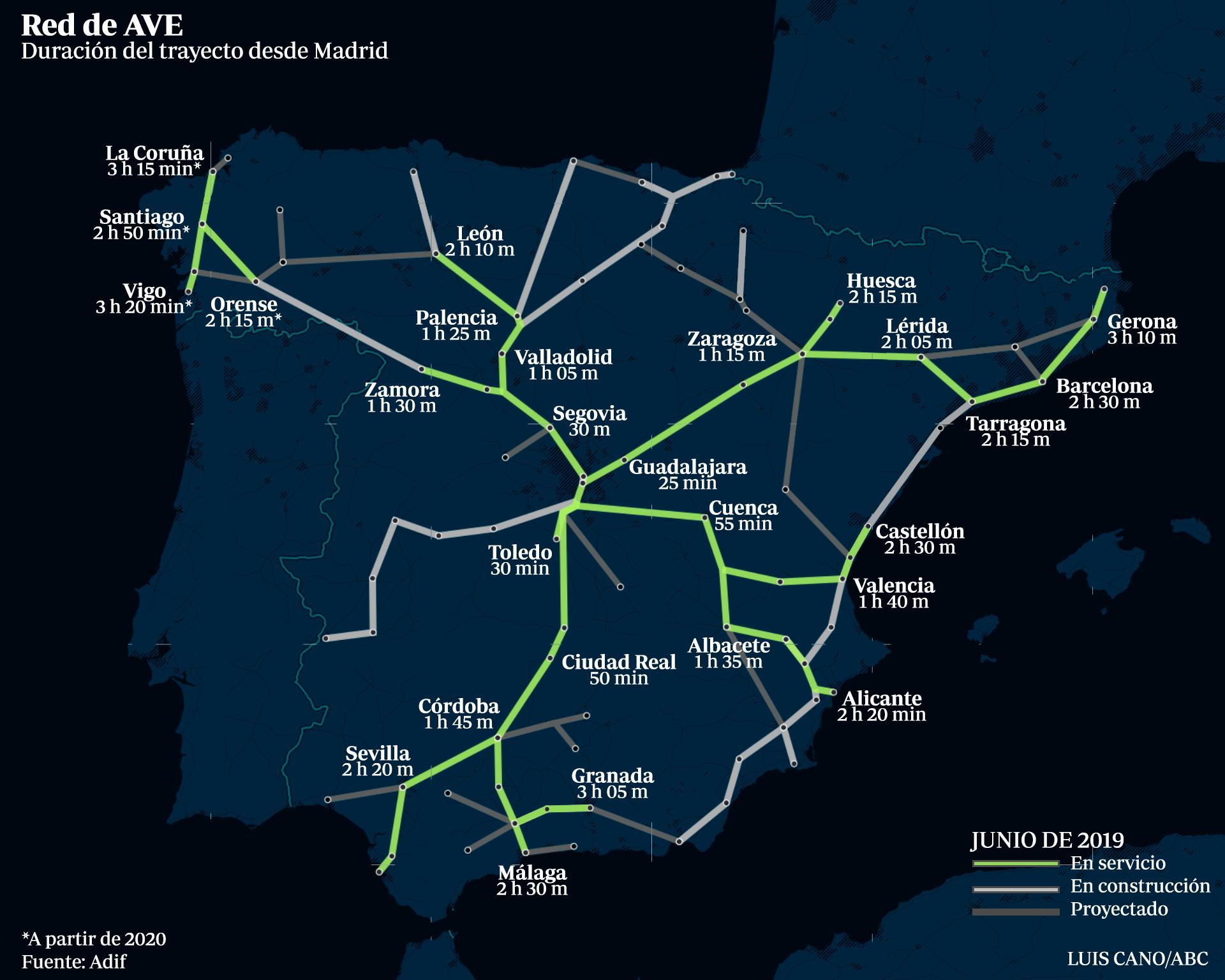 De Madrid al cielo en AVE: hasta dónde llega la Alta Velocidad tras 27 años de viajes