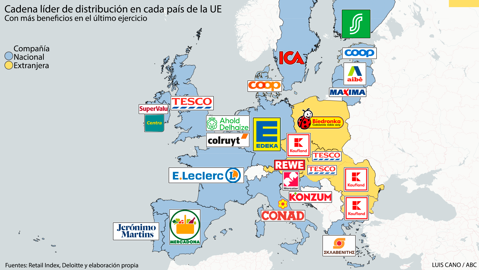 The other Mercadona of Europe: the leading supermarket