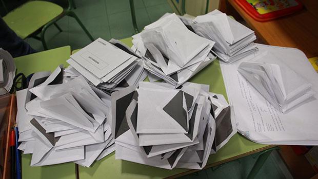 Resultados Elecciones Municipales 2019 en Móstoles (Madrid)