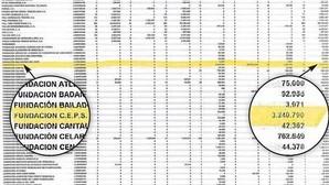 Este documento interno de Cadivi, el organismo que controlaba las salidas de Venezuela, demuestra que autorizó a CEPS a enviar a España 3,2 millones de dólare entre los años 2004 y 2012