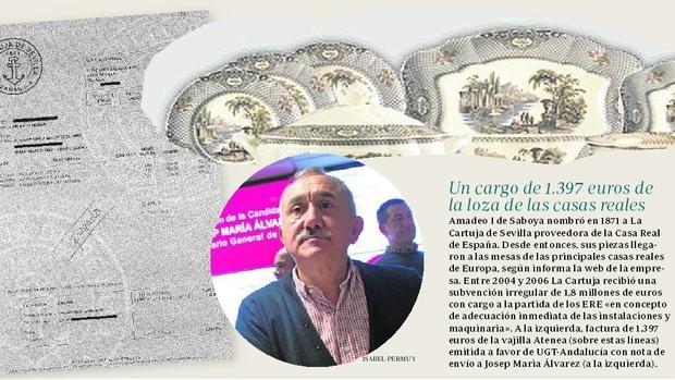 En la imagen la vajilla, el recibo y el actual dirigente de UGT, Josep Maria Álvarez