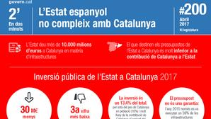 Publicidad de la Generalitat distribuida por las redes sociales de internet similar al anuncio publicado en la prensa