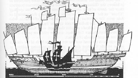 Comparación de tamaño entre buque nodriza chino y una carabela de Colón