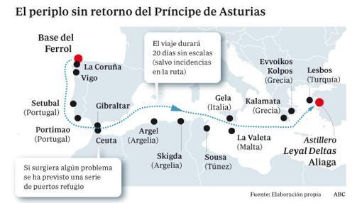 Ruta que el portaaviones realizará hasta llegar a Turquía