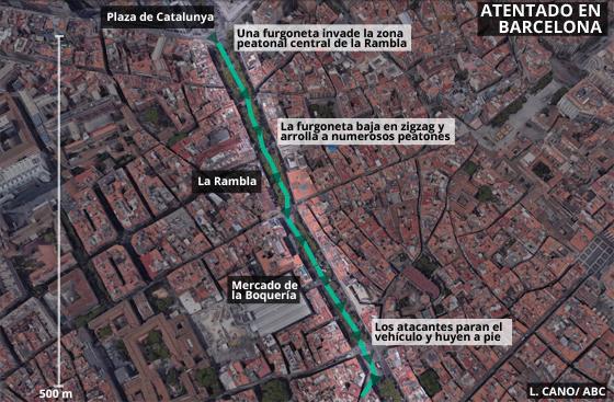 La ruta de terror que ha tomado la furgoneta en las Ramblas de Barcelona
