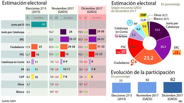 encuesta-elecciones-catalanas-kg8B--620x