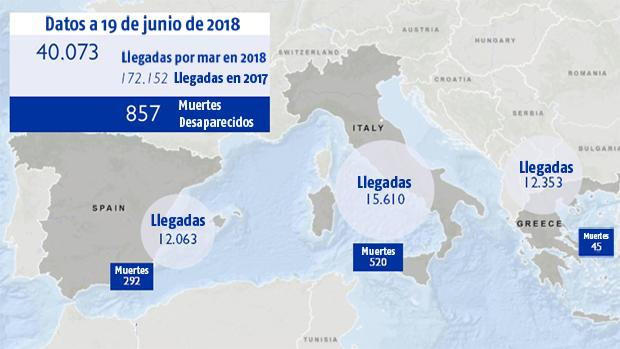 Mapa de entrada de inmigrantes por mar. Organización Internacional para las migraciones (OIM)
