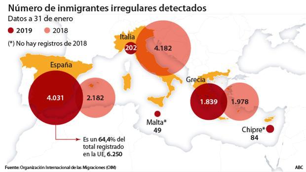 Delincuencia y desempleo: la realidad de la inmigración en España - Página 2 Inmigrantes-irregulares-detectados--620x349-kBBB--620x349@abc