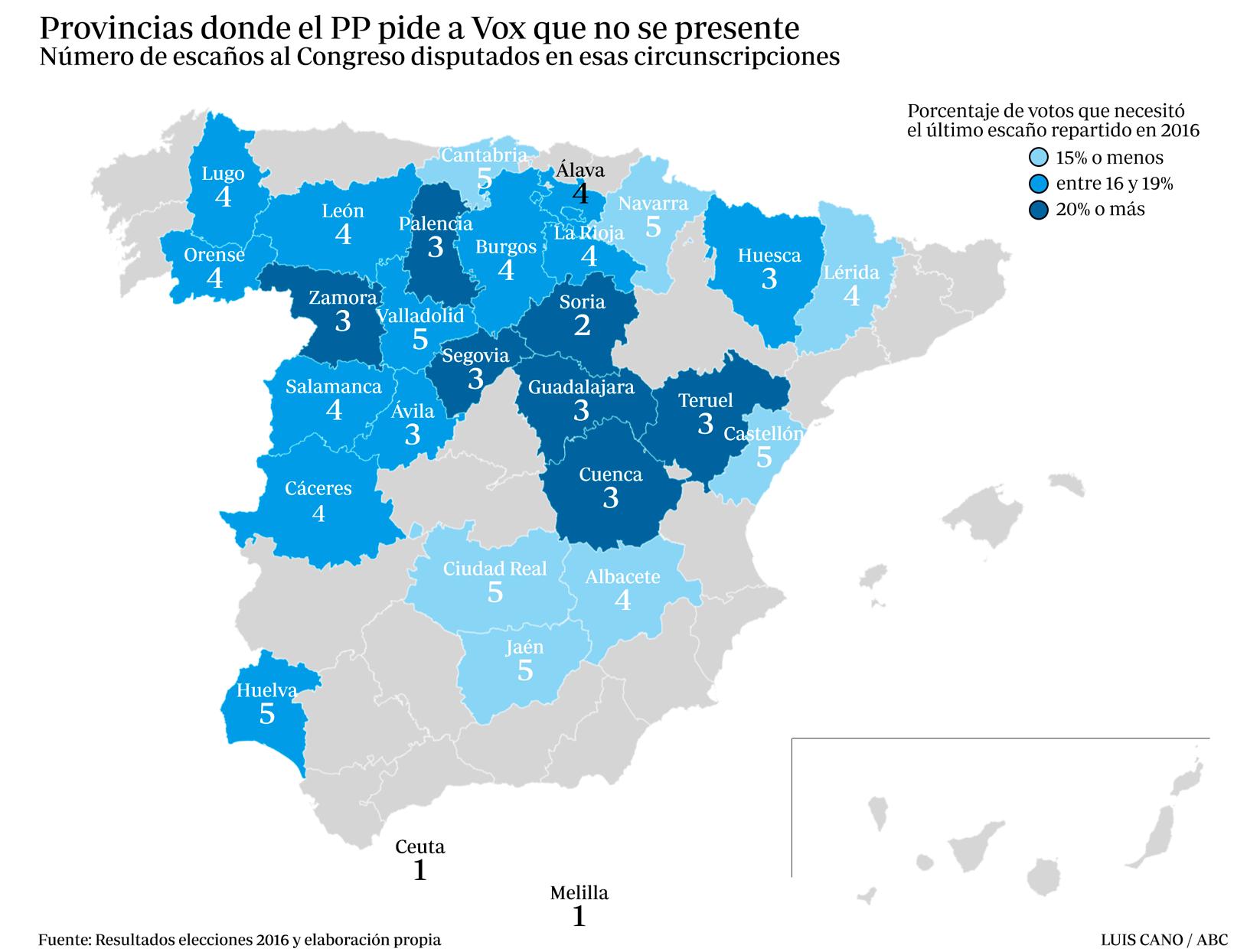 Provincias con menos escaños a repartir en las elecciones generales