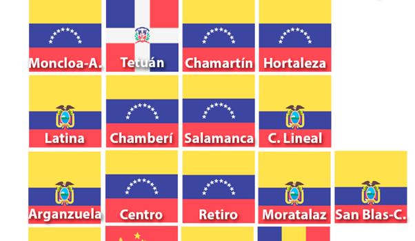El éxodo venezolano empuja a Madrid a su récord histórico de población extranjera