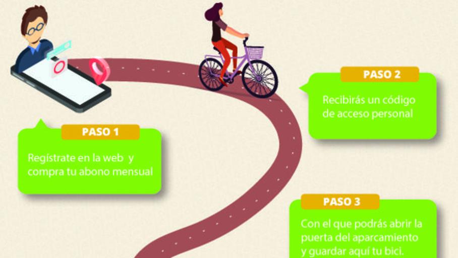 Valencia tendrá la primera red de aparcabicis cerrados y a pie de calle