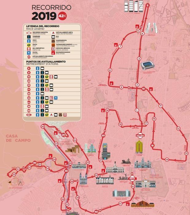Recorrido de la maratón de Madrid 2019