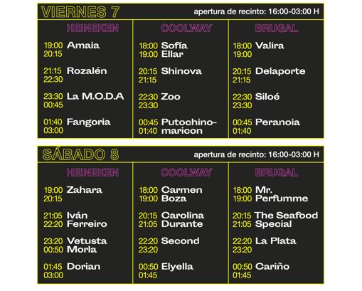9c3c62db69f4 Horarios de las actuaciones del Festival de les Arts 2019