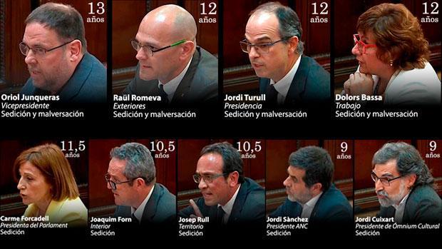 El «procés», la sentencia más esperada del siglo XXI en España