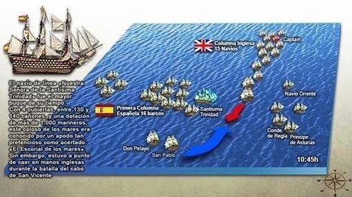 Batalla de Cabo San Vicente