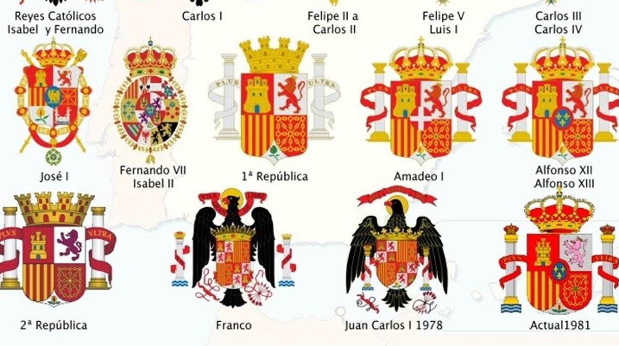 Que significa el escudo nacional de espana
