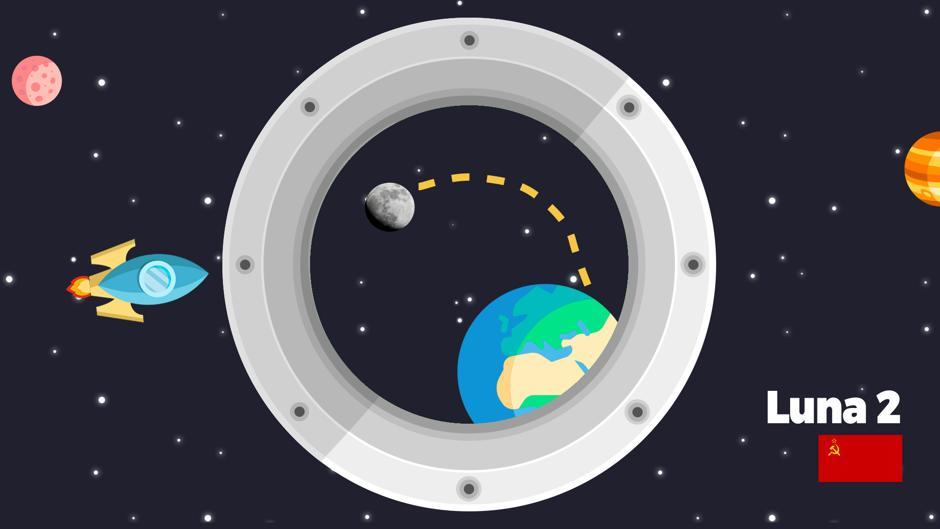 Todas las «primeras veces» entre el hombre y la Luna