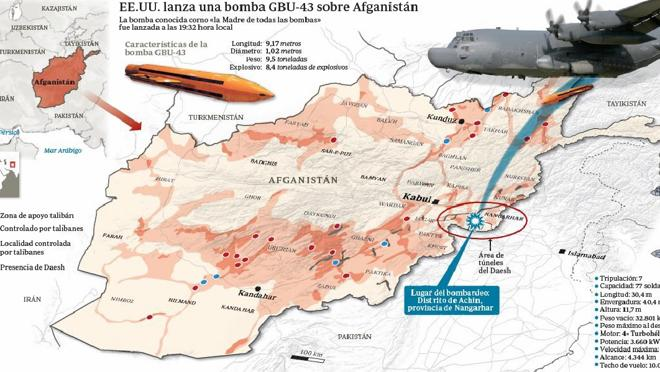 Resultado de imagen de Afganistán MOAB GBU-43 TRUMP GUERRA
