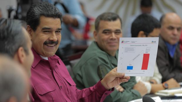 Hemeroteca: Canadá impone sanciones contra Maduro y otros 18 altos funcionarios | Autor del artículo: Finanzas.com
