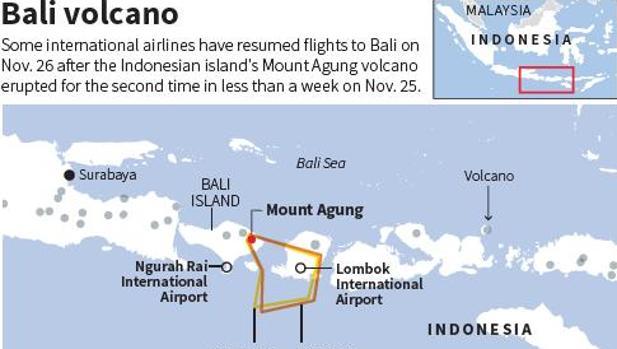 Cierra aeropuerto internacional de Bali ante riesgo de gran erupción volcánica