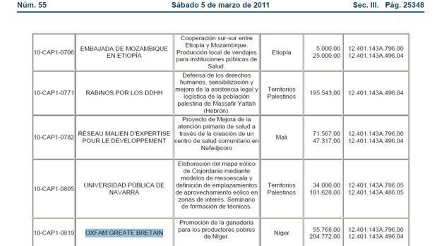 BOE del 5 de marzo de 2011 que publicó las subvenciones