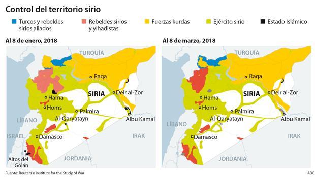 Siria Entra En El Octavo Año De Guerra Abierta Y Con Nuevos Frentes