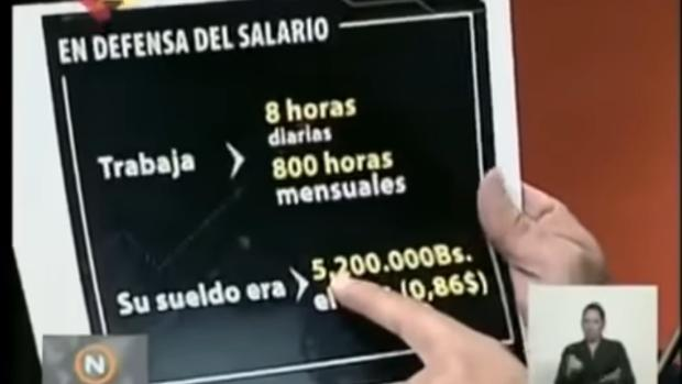 Hemeroteca: Las cuentas de la lechera del Gobierno de Venezuela: si trabajas 8 horas al día, trabajarás 800 al mes   Autor del artículo: Finanzas.com