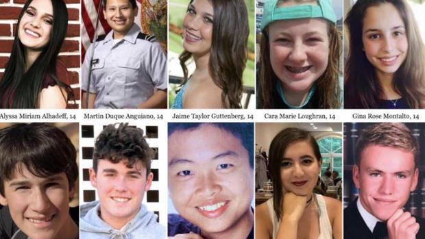 Casi 1.200 menores murieron por armas de fuego en EE.UU. desde la masacre de Parkland de hace un año