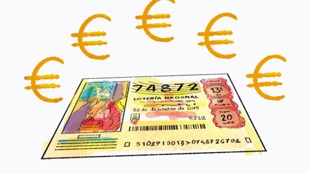 La Lotería de Navidad pone muy difícil ser premiado. Por término medio, perderemos 30 euros por cada 100 invertidos