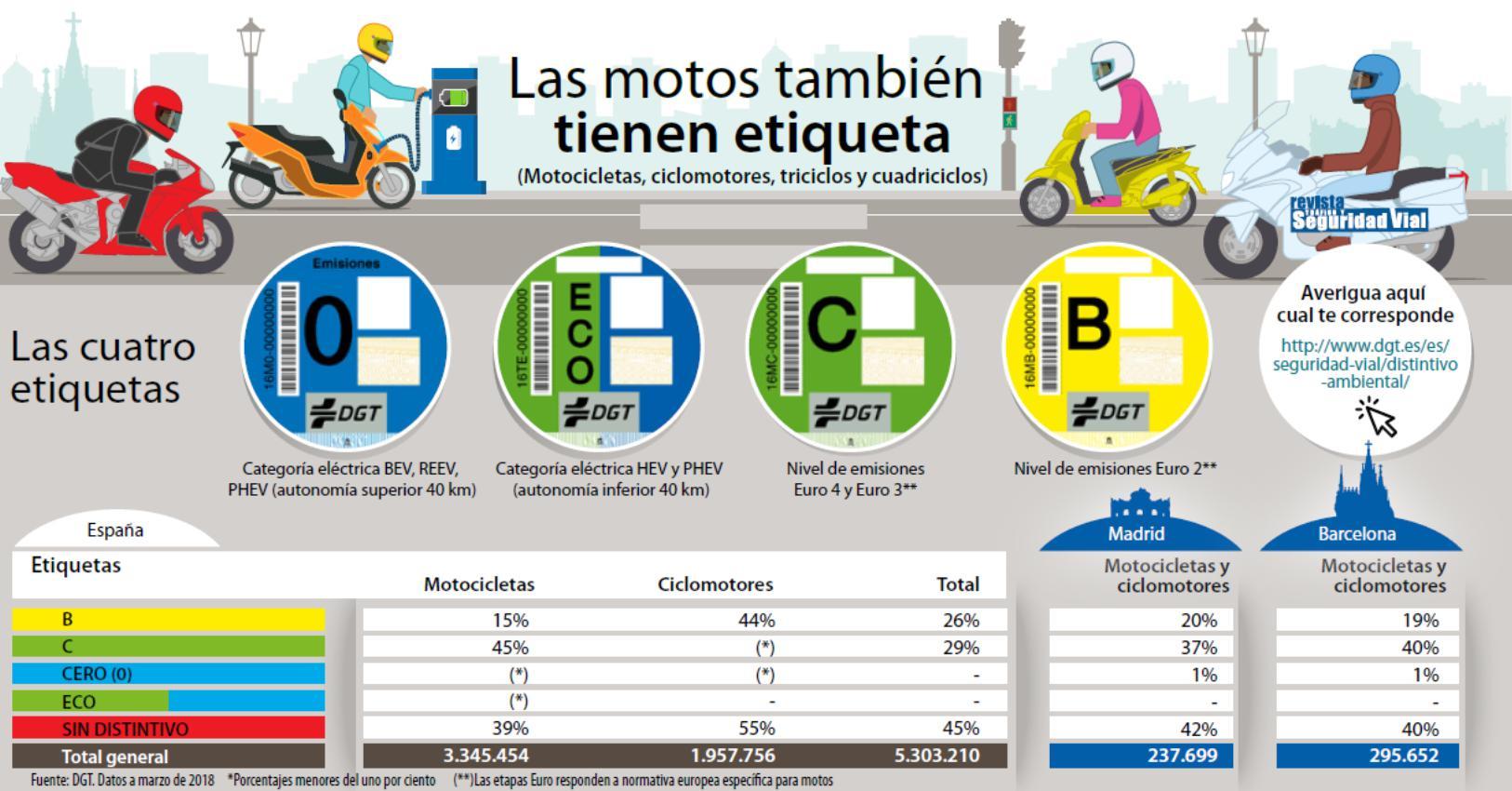 Fuente: abc.es