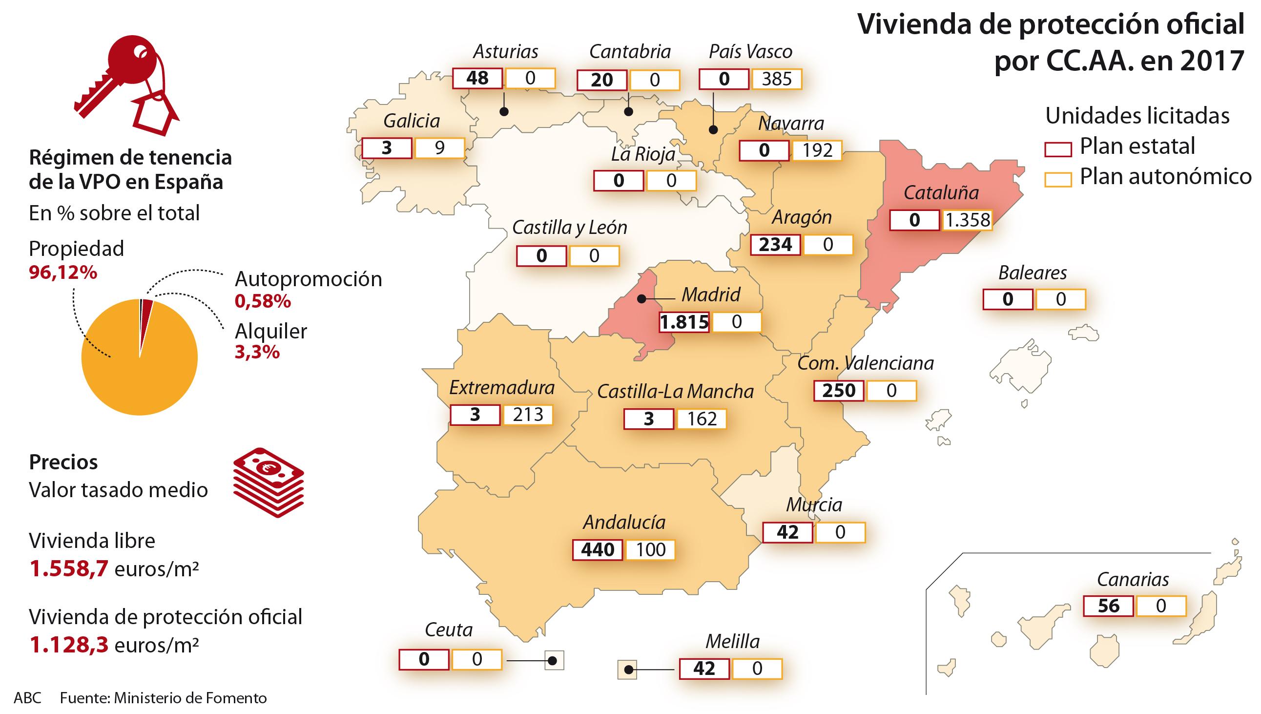 Vpo espa a se queda a la cola de europa en vivienda social - Casas proteccion oficial ...