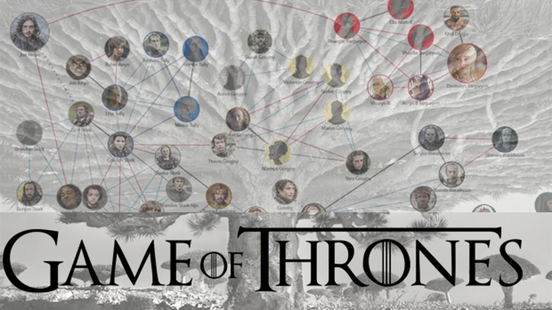 Eres capaz de completar el rbol geneal gico de juego de for Arbol genealogico juego de tronos