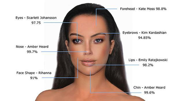 Así es el rostro femenino más atractivo según la ciencia