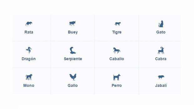 calendario de los signos zodiacales
