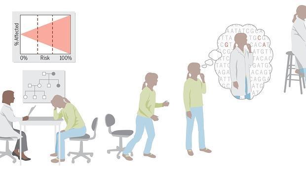 El 'big data' permite precisar el riesgo de enfermedad priónica en personas portadoras de mutaciones