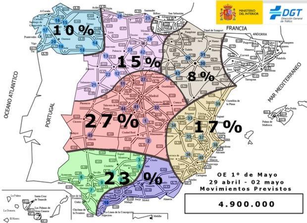 Distribución de los desplazamientos