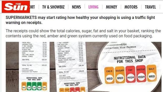 los recibos de compra que cuentan las calorías