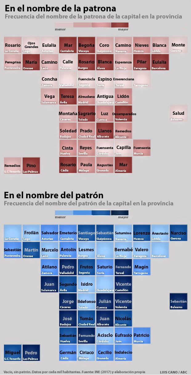 Provincias con más vecinos con el nomrbe del patrón o la patrona de la capital