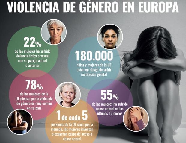 La EPO, la orden de protección a mujeres agredidas que pocos conocían hasta ahora