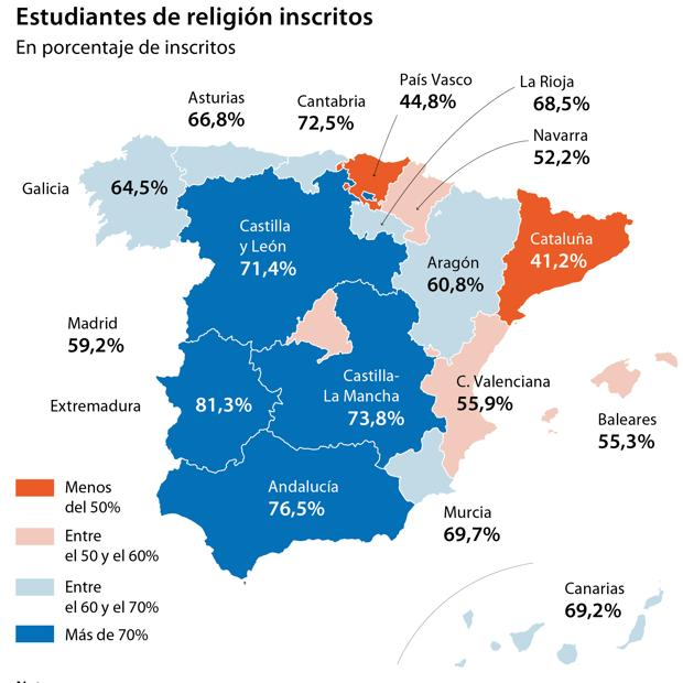 Cataluña, País Vasco y Valencia ponen contra las cuerdas la clase de Religión