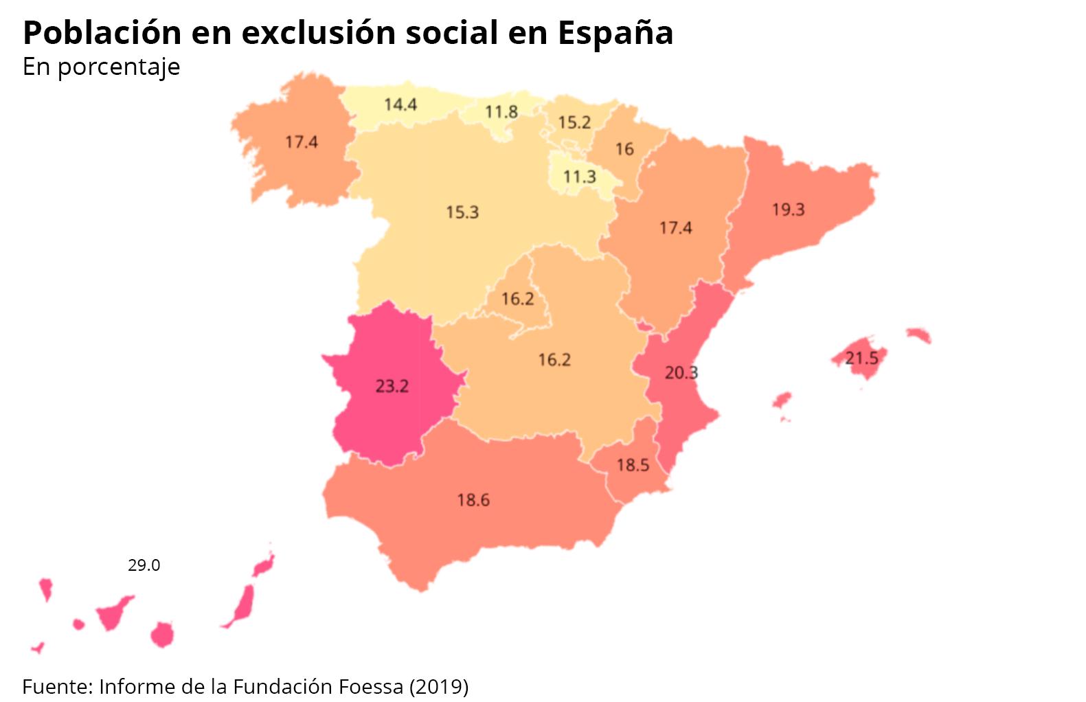 Porcentaje de población que se encuentra en exclusión social en España. En las Islas Canarias es donde hay más personas en exclusión social y en La Rioja donde menos